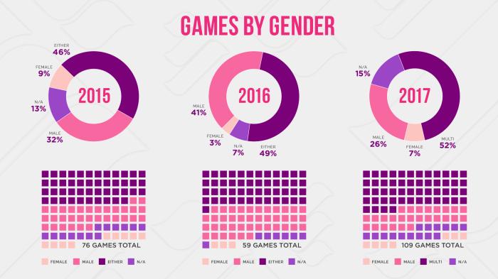 E3-Gender-1.png